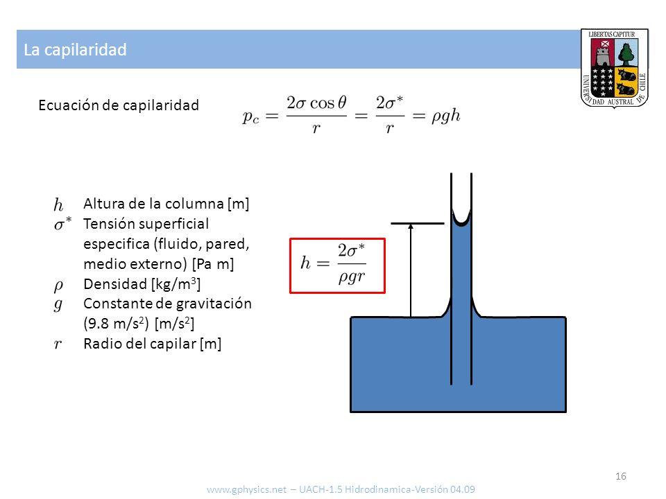 La capilaridad Ecuación de capilaridad Altura de la columna [m]
